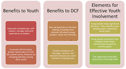 Benefits for joining a foster or youth justice leadership opportunity